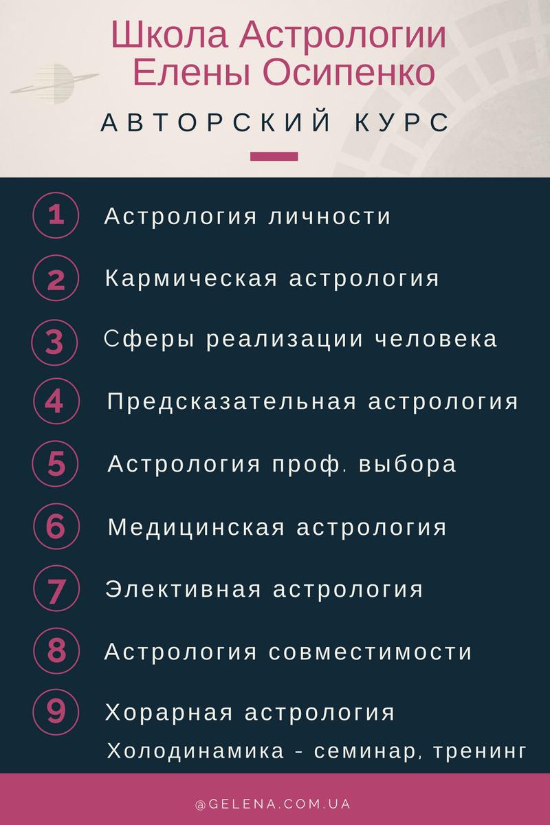 Школа астрологии Елены Осипенко